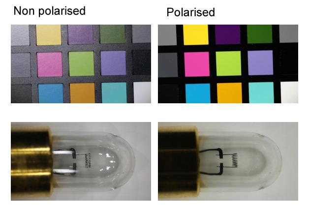 Polarisation filters used